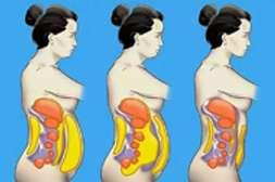 С Keto Fit Shake наблюдается ежедневное снижение веса.
