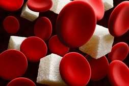Препарат ДжиДжу Сэйсэ наносит двойной удар по диабету.